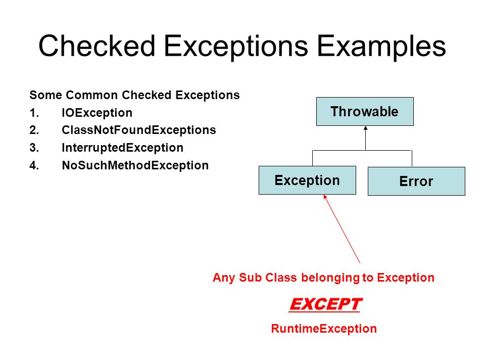 Checked Exceptions Examples Some Common Checked Exceptions 1.IOException 2.ClassNotFoundExceptions 3.InterruptedException 4.NoSuchMethodException Thro