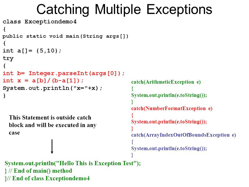 Catching Multiple Exceptions class Exceptiondemo4 { public static void main(String args[]) { int a[]= {5,10}; try { int b= Integer.parseInt(args[0]);