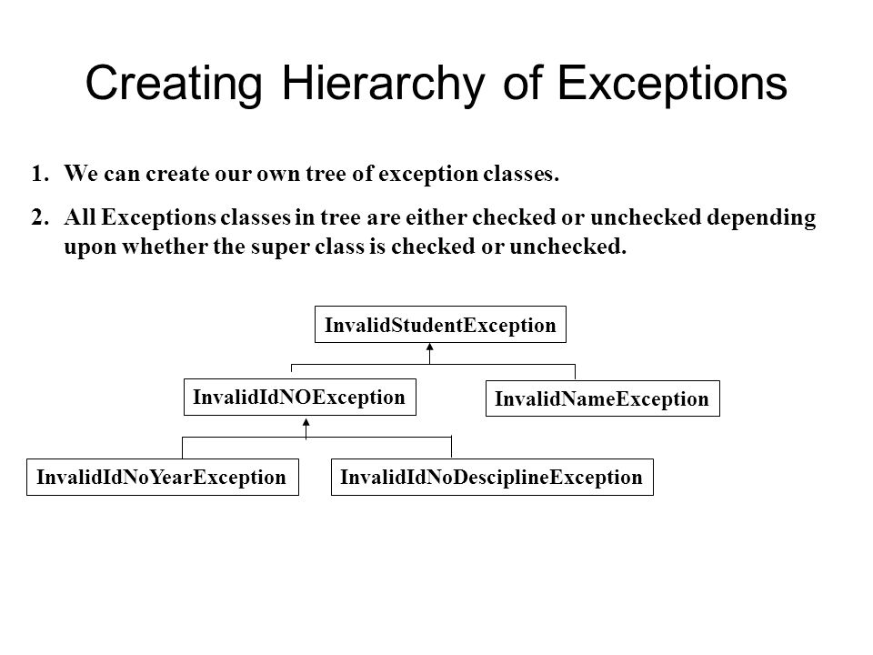Creating Hierarchy of Exceptions 1.We can create our own tree of exception classes. 2.All Exceptions classes in tree are either checked or unchecked d