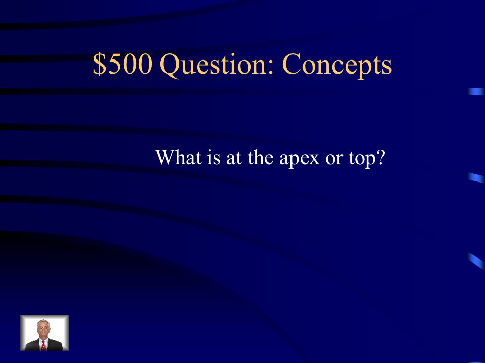 $500 -- Concepts This is the point in a projectile's trajectory when It is moving the slowest.
