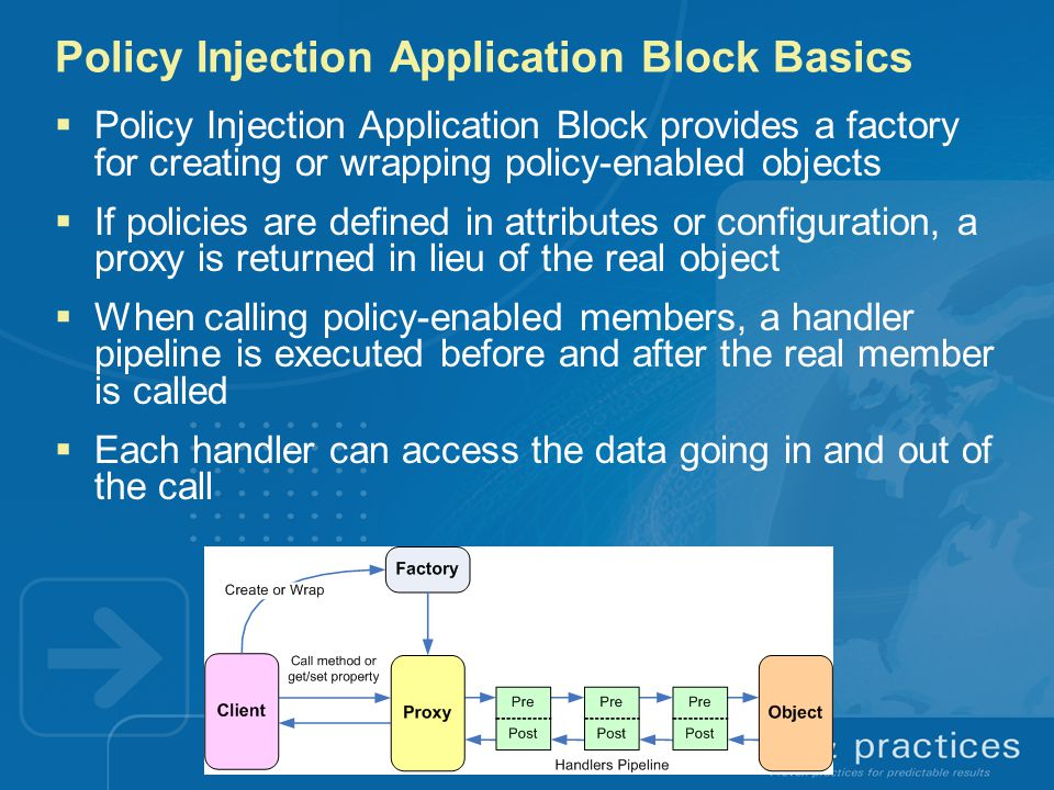 Policy Injection Application Block Basics  Policy Injection Application Block provides a factory for creating or wrapping policy-enabled objects  If policies are defined in attributes or configuration, a proxy is returned in lieu of the real object  When calling policy-enabled members, a handler pipeline is executed before and after the real member is called  Each handler can access the data going in and out of the call