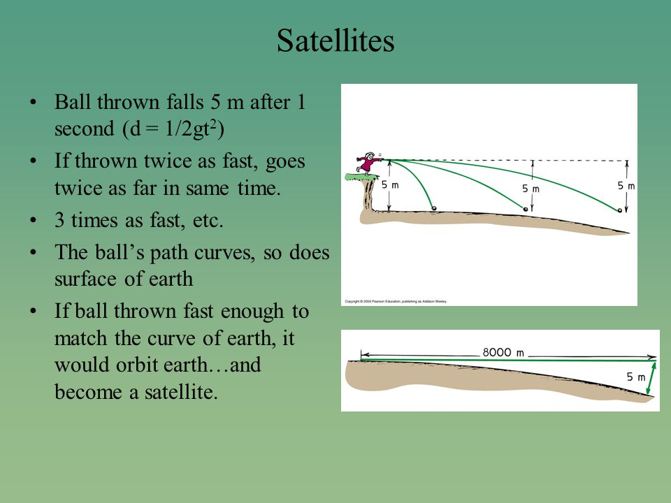 Satellites Ball thrown falls 5 m after 1 second (d = 1/2gt 2 ) If thrown twice as fast, goes twice as far in same time.