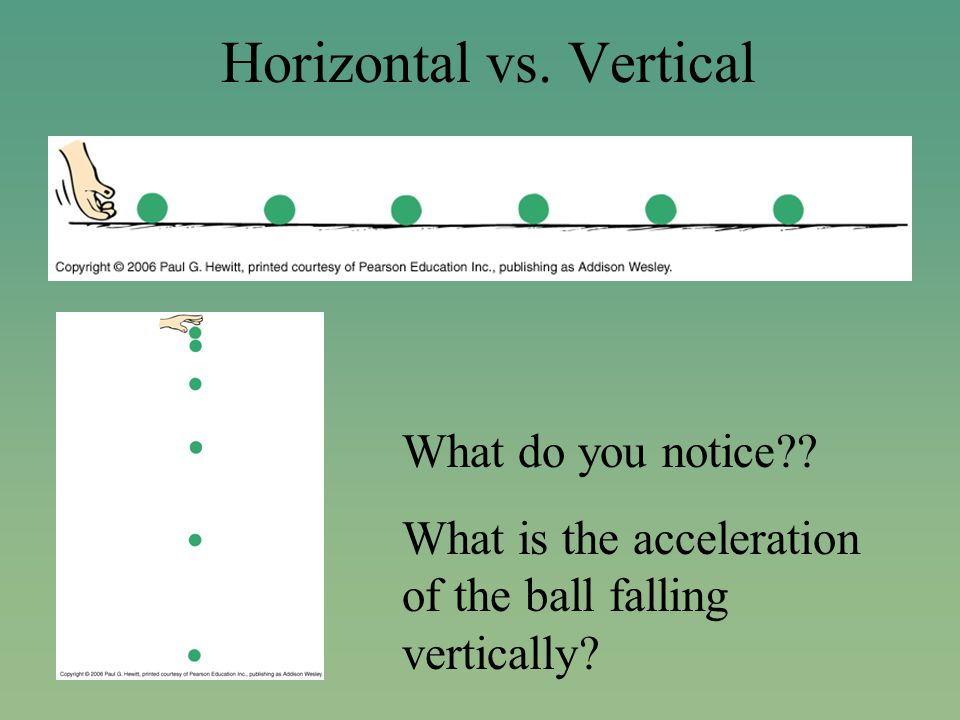 Horizontal vs. Vertical What do you notice .