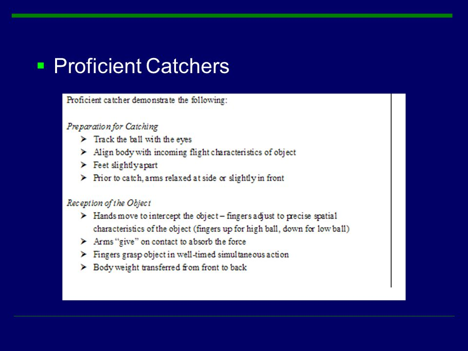  Proficient Catchers