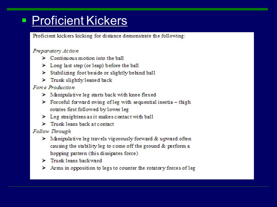  Proficient Kickers