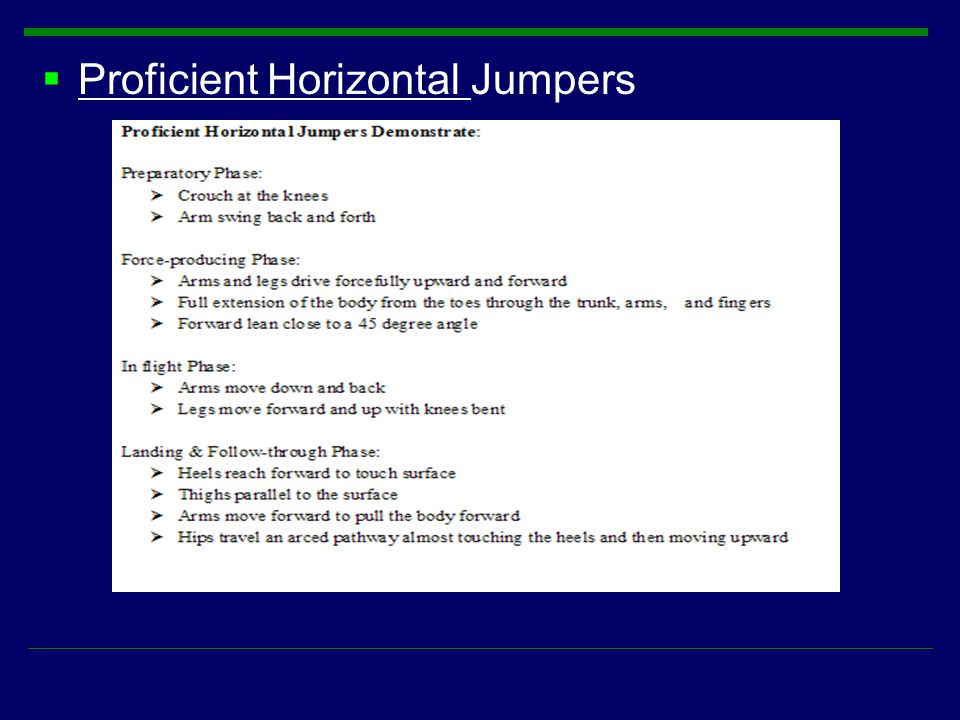  Proficient Horizontal Jumpers