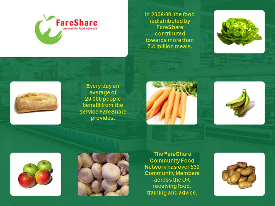 In 2008/09, the food redistributed by FareShare contributed towards more than 7.4 million meals. Every day an average of 29 000 people benefit from th