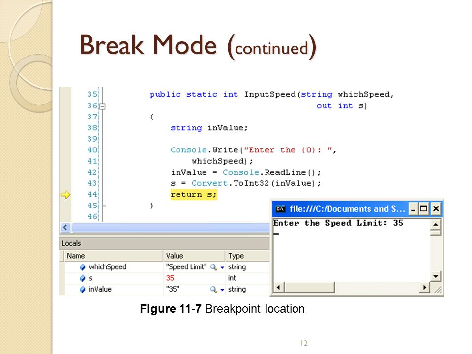 12 Break Mode ( continued ) Figure 11-7 Breakpoint location