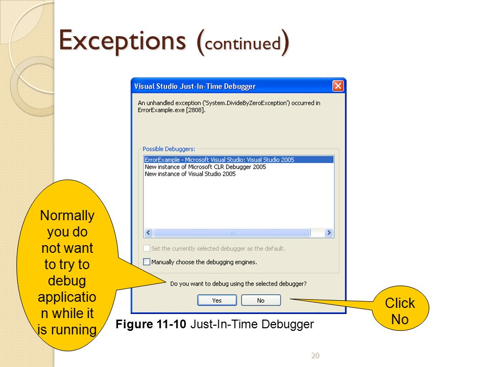 20 Exceptions ( continued ) Figure 11-10 Just-In-Time Debugger Click No Normally you do not want to try to debug applicatio n while it is running