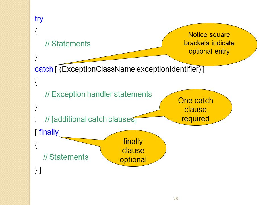 28 try { // Statements } catch [ (ExceptionClassName exceptionIdentifier) ] { // Exception handler statements } : // [additional catch clauses] [ fina