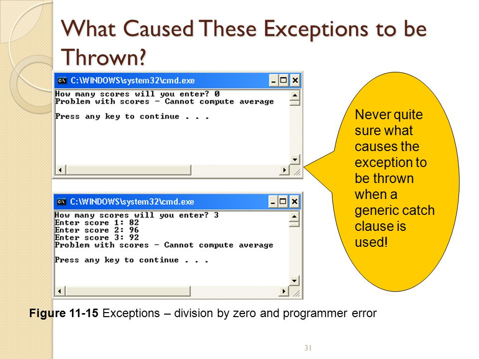 31 What Caused These Exceptions to be Thrown? Never quite sure what causes the exception to be thrown when a generic catch clause is used! Figure 11-1