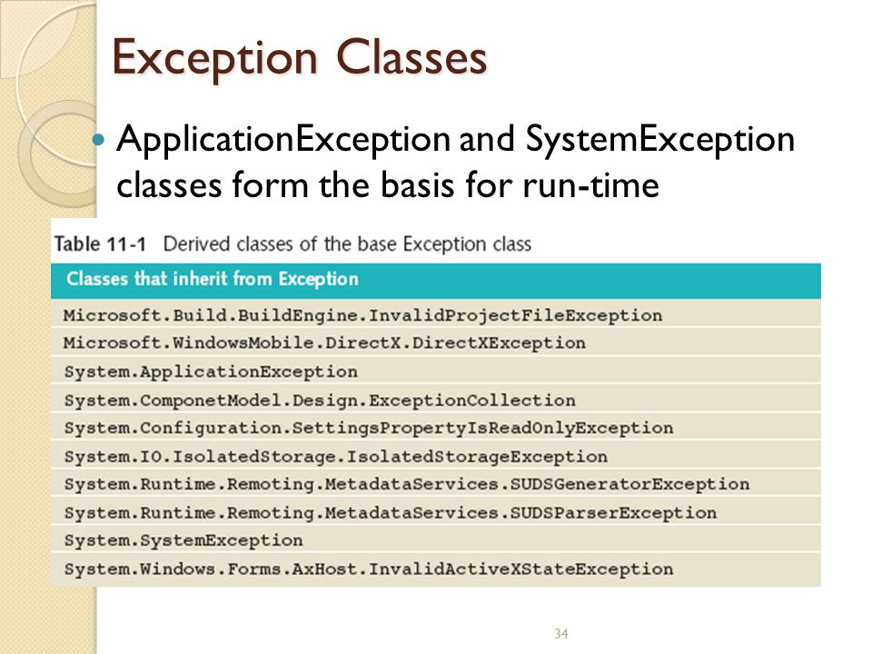 34 Exception Classes ApplicationException and SystemException classes form the basis for run-time exceptions