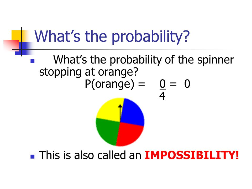 What's the probability. What's the probability of the spinner stopping at orange.