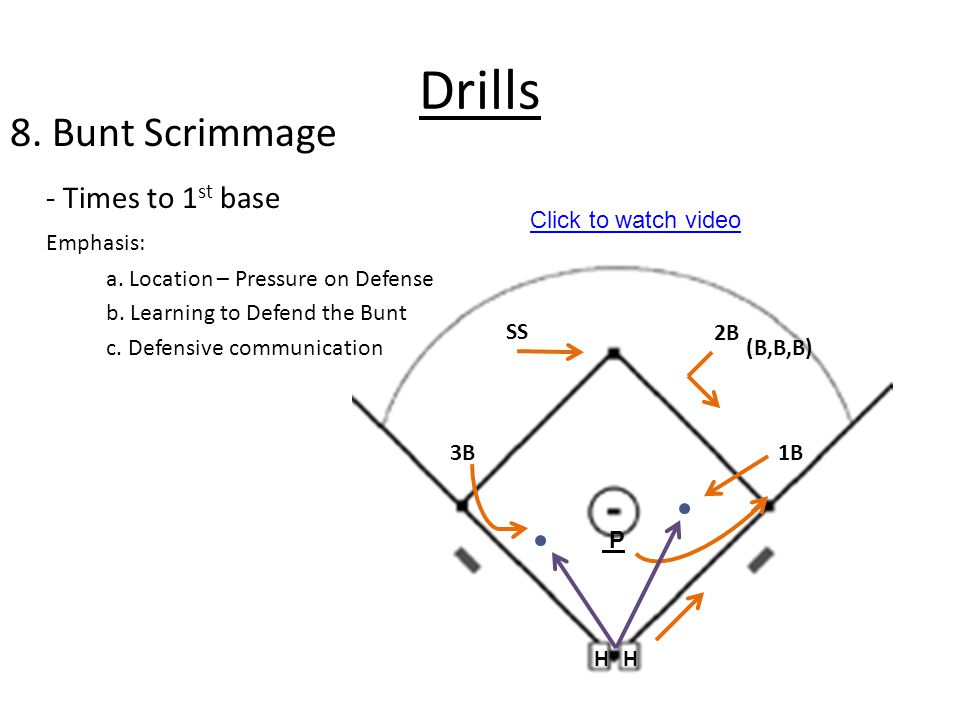 Drills 8. Bunt Scrimmage - Times to 1 st base Emphasis: a. Location – Pressure on Defense b. Learning to Defend the Bunt c. Defensive communication 2B