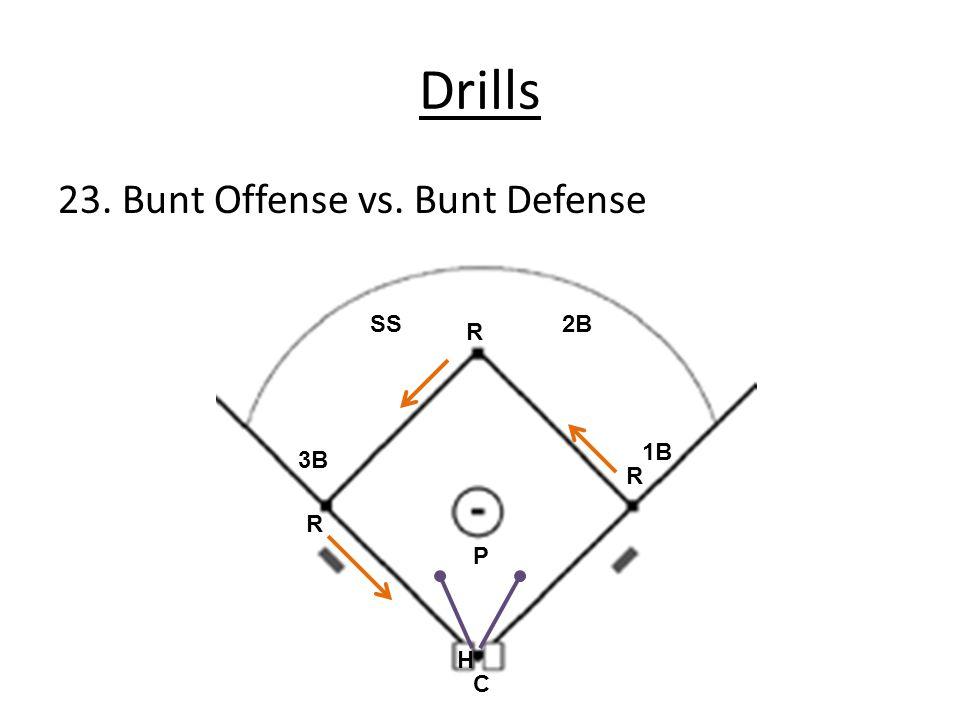 Drills 23. Bunt Offense vs. Bunt Defense P SS2B 1B 3B C R R R H