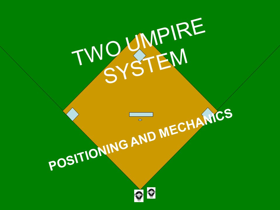 RUNNER ON 3 RD – GROUND BALL TO THE INFIELD Base umpire starts 1 step behind and to the right of the shortstop.