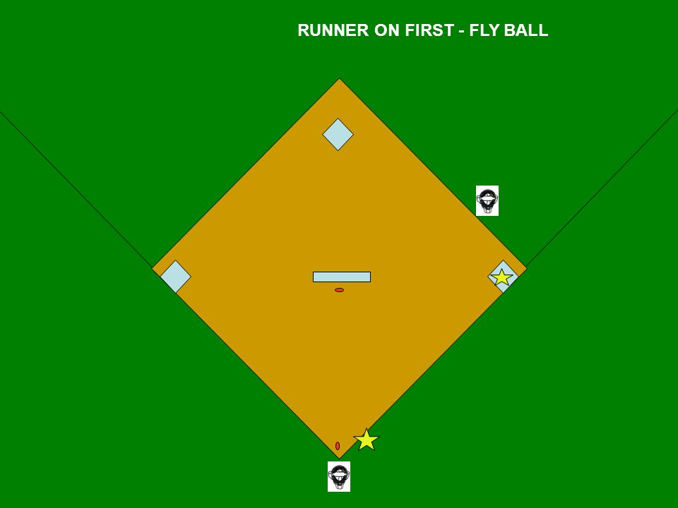 RUNNER ON FIRST - FLY BALL