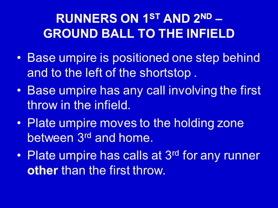 RUNNERS ON 1 ST AND 2 ND – GROUND BALL TO THE INFIELD Base umpire is positioned one step behind and to the left of the shortstop.