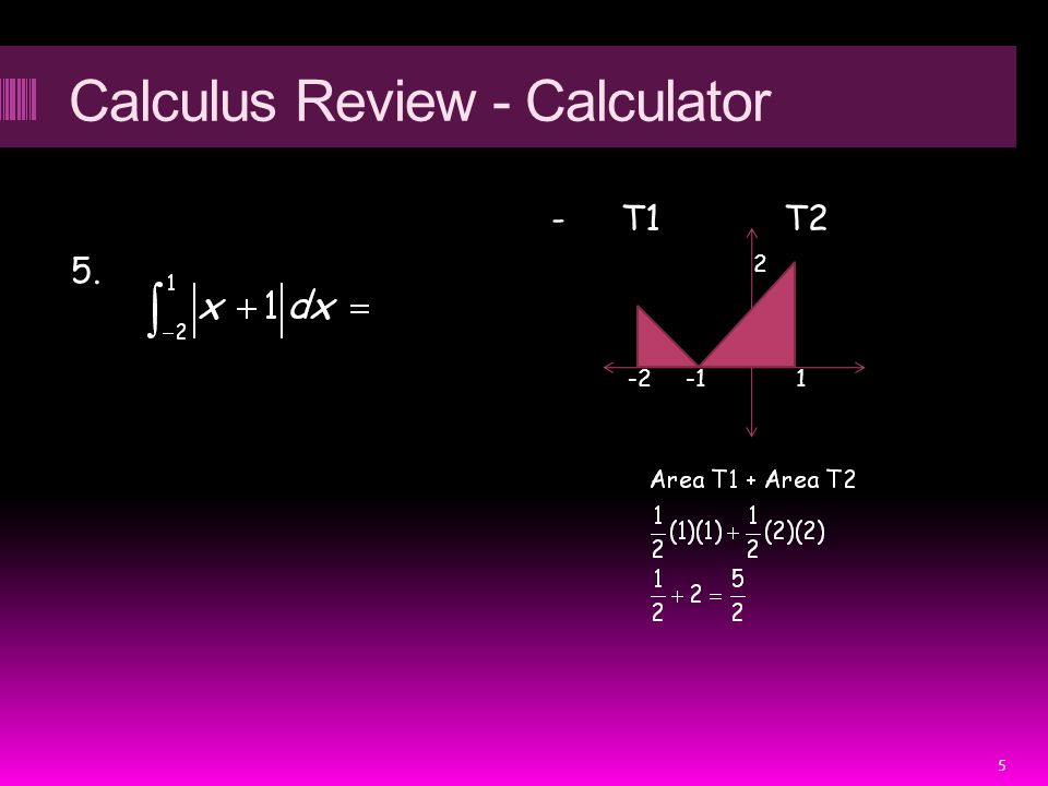 Calculus Review - Calculator 5. - T1 T2 2 -2 -1 1 5