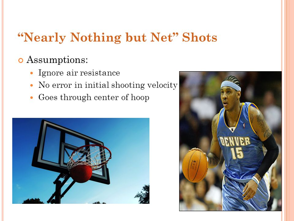 """Nearly Nothing but Net"" Shots Assumptions: Ignore air resistance No error in initial shooting velocity Goes through center of hoop"