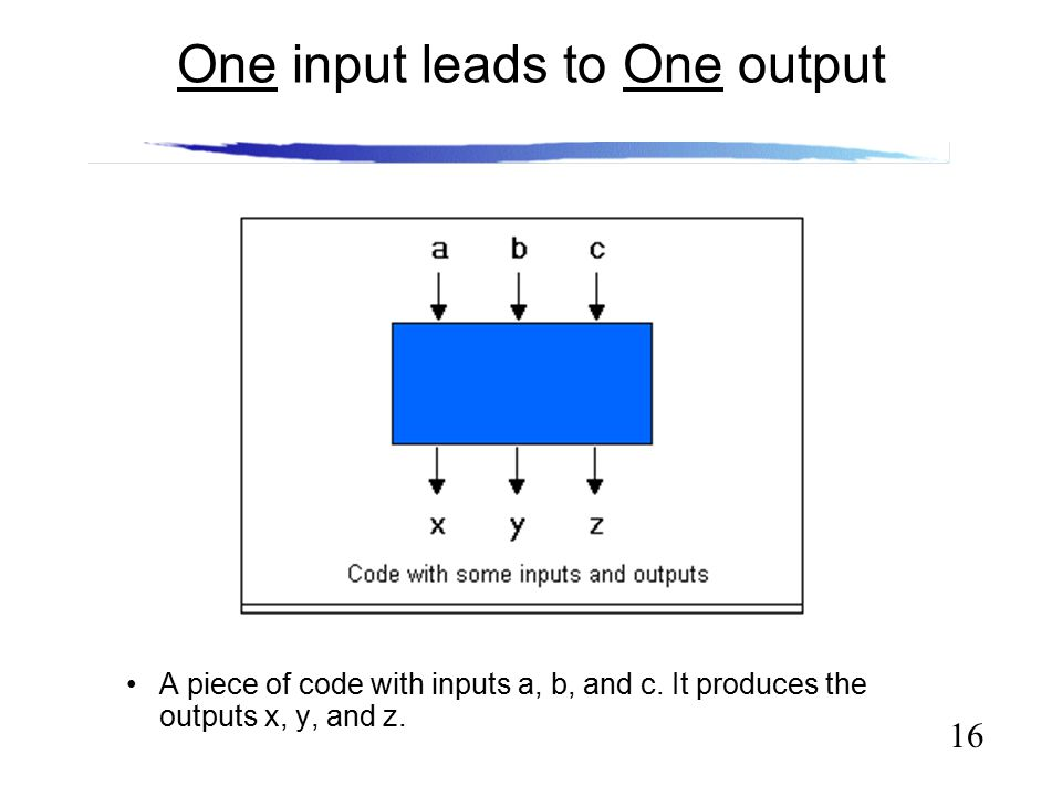 16 One input leads to One output A piece of code with inputs a, b, and c.