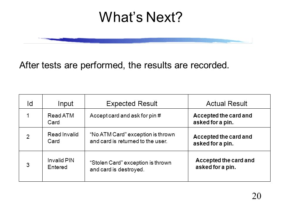20 What's Next? After tests are performed, the results are recorded. Id InputExpected Result Actual Result Read ATM Card Accept card and ask for pin #