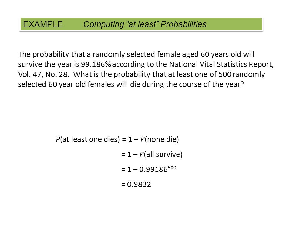 The probability that a randomly selected female aged 60 years old will survive the year is 99.186% according to the National Vital Statistics Report, Vol.
