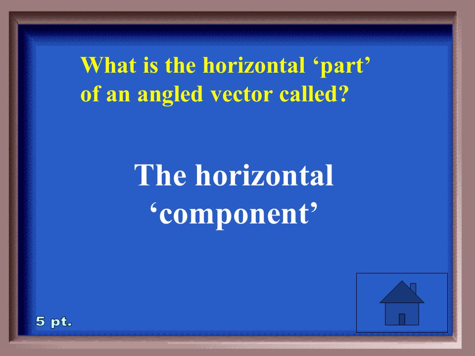 4-5 What is the horizontal 'part' of an angled vector called?