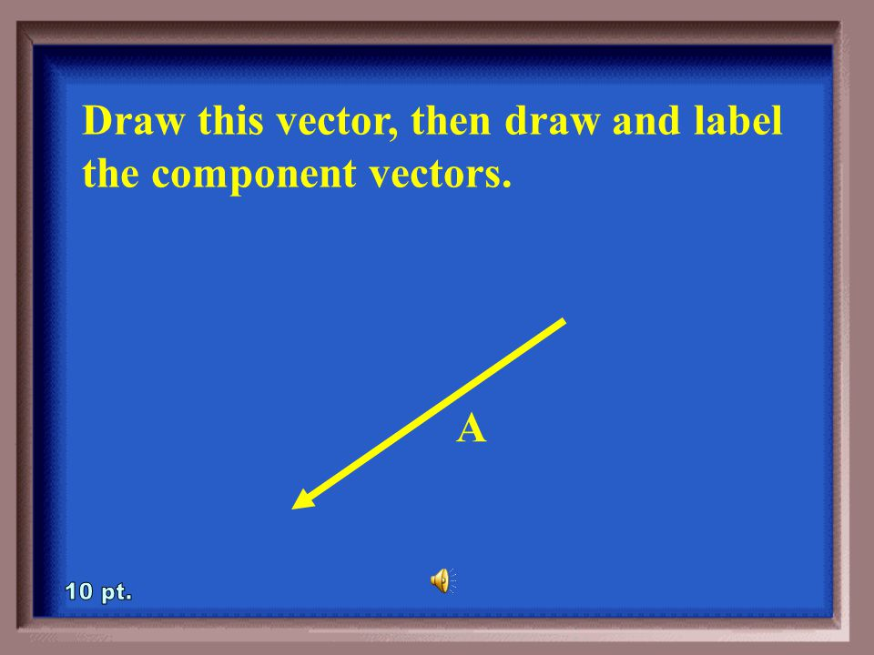 4-5A The horizontal 'component' What is the horizontal 'part' of an angled vector called?