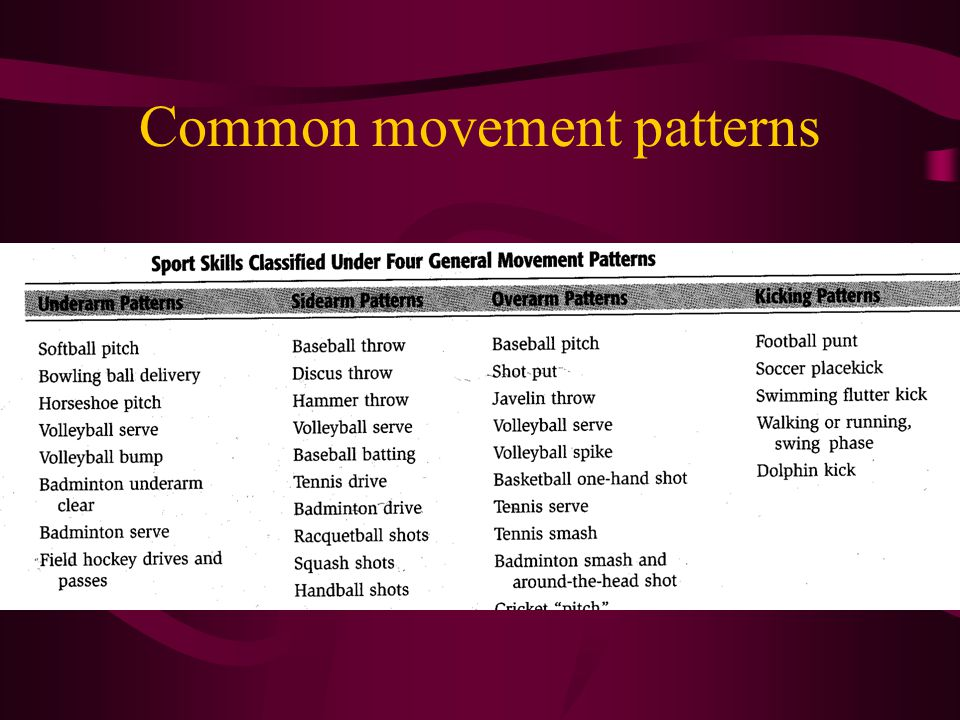Developmental stages of throwing Stage 1- ball thrown primarily with elbow extension – no rotation of thorax or arm Stage 2 - Thoracic rotation accompanies backward motion of the arm.