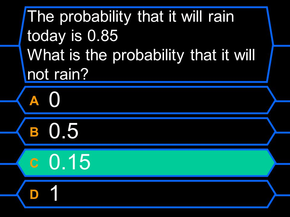 The probability that it will rain today is 0.85 What is the probability that it will not rain.
