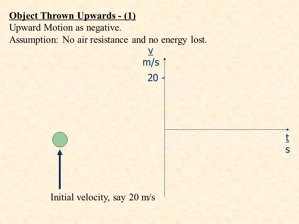 Initial velocity, say 20 m/s v m/s tsts 20 - Object Thrown Upwards - (1) Upward Motion as negative. Assumption: No air resistance and no energy lost.