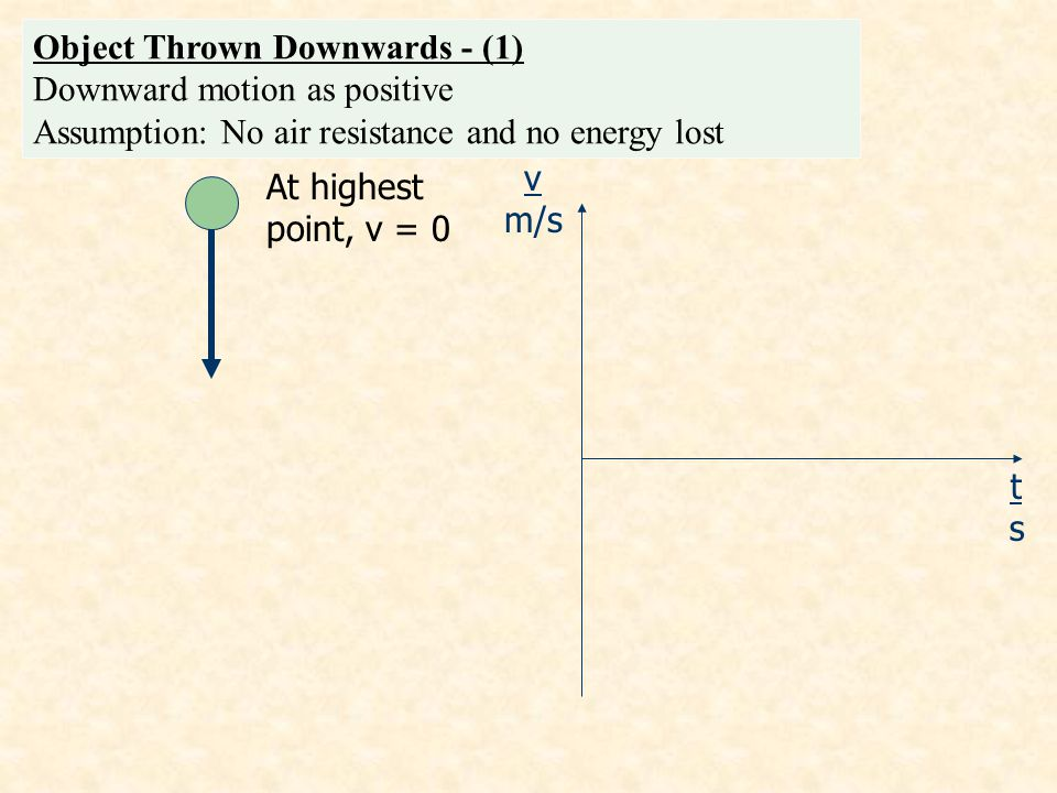 v m/s tsts At highest point, v = 0 Object Thrown Downwards - (1) Downward motion as positive Assumption: No air resistance and no energy lost
