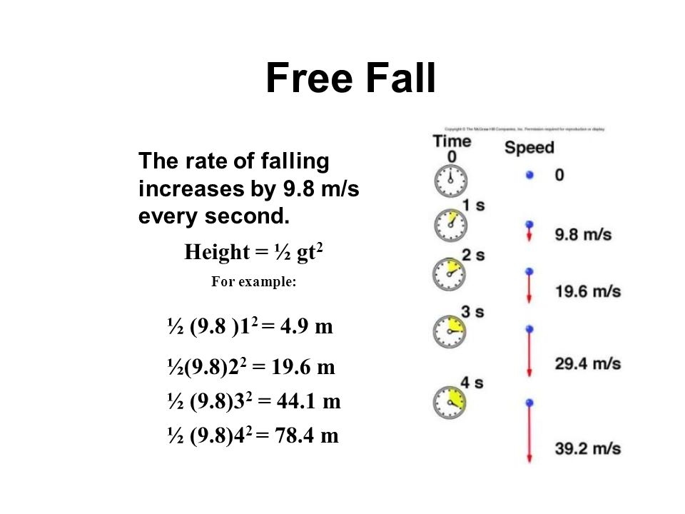 Free Fall Free fall- when gravity is the only force acting on an object (free fall acceleration is directed toward center of earth) The acceleration o