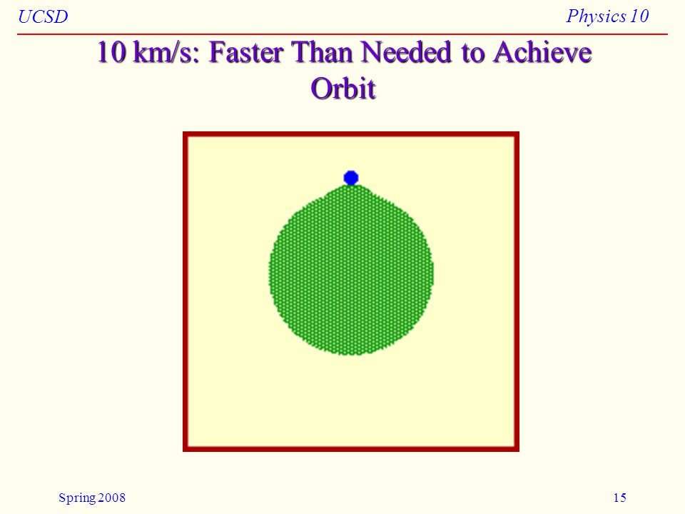 UCSD Physics 10 Spring 200815 10 km/s: Faster Than Needed to Achieve Orbit