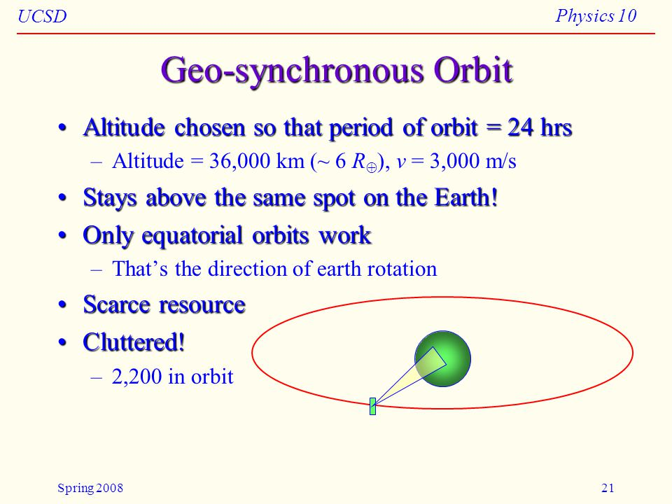 UCSD Physics 10 Spring 200821 Geo-synchronous Orbit Altitude chosen so that period of orbit = 24 hrsAltitude chosen so that period of orbit = 24 hrs –Altitude = 36,000 km (~ 6 R  ), v = 3,000 m/s Stays above the same spot on the Earth!Stays above the same spot on the Earth.