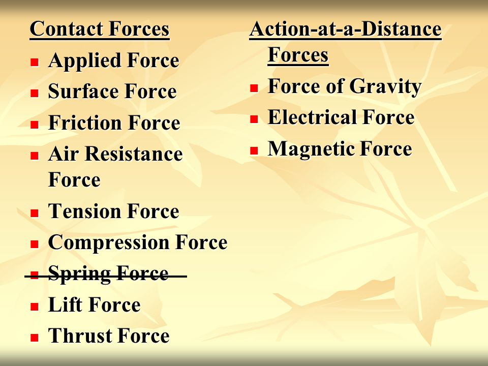 Contact Forces Applied Force Applied Force Surface Force Surface Force Friction Force Friction Force Air Resistance Force Air Resistance Force Tension Force Tension Force Compression Force Compression Force Spring Force Spring Force Lift Force Lift Force Thrust Force Thrust Force Action-at-a-Distance Forces Force of Gravity Force of Gravity Electrical Force Electrical Force Magnetic Force Magnetic Force