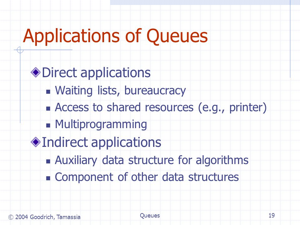 © 2004 Goodrich, Tamassia Queues19 Applications of Queues Direct applications Waiting lists, bureaucracy Access to shared resources (e.g., printer) Multiprogramming Indirect applications Auxiliary data structure for algorithms Component of other data structures