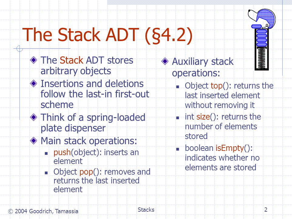 © 2004 Goodrich, Tamassia Stacks3 Stack Interface in Java Java interface corresponding to our Stack ADT Requires the definition of class EmptyStackException Different from the built-in Java class java.util.Stack public interface Stack { public int size(); public boolean isEmpty(); public Object top() throws EmptyStackException; public void push(Object o); public Object pop() throws EmptyStackException; }