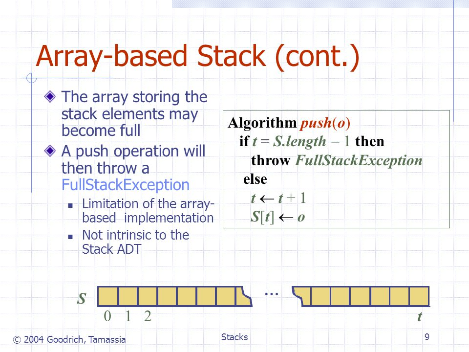 © 2004 Goodrich, Tamassia Stacks10 Performance and Limitations Performance Let n be the number of elements in the stack Each operation runs in time Theta(????) Limitations The maximum size of the stack must be defined a priori and cannot be changed (unless the ArrayList strategy of expanding arrays is used) Trying to push a new element into a full stack causes an implementation-specific exception
