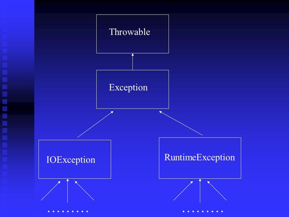 Throwable Exception IOException RuntimeException ………