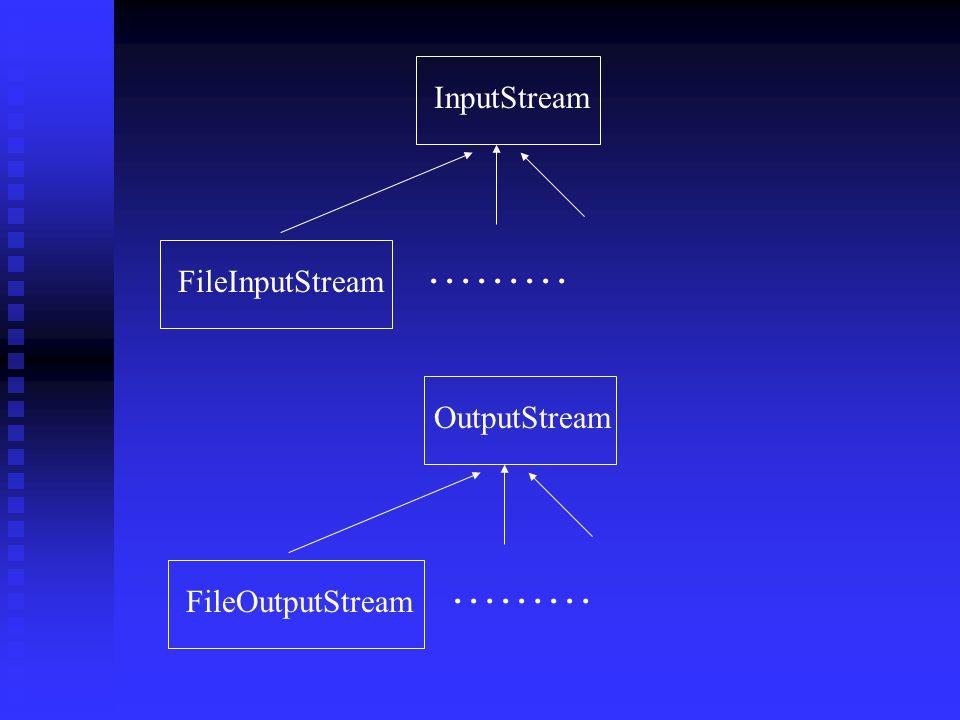 InputStream ……… FileInputStream OutputStream ……… FileOutputStream