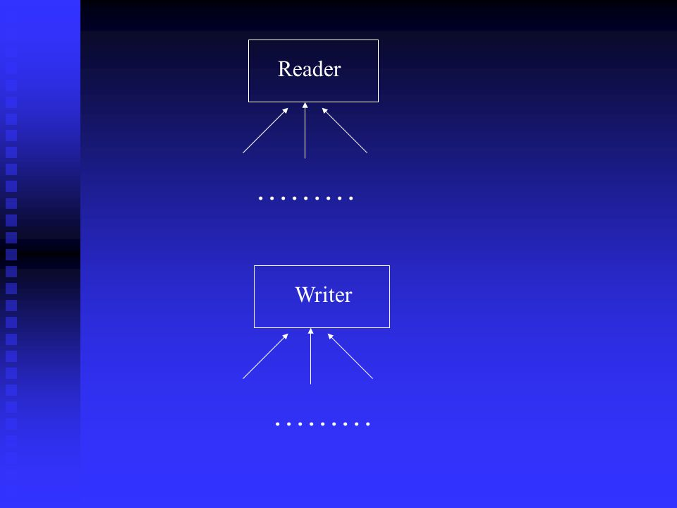 Reader ……… Writer ………