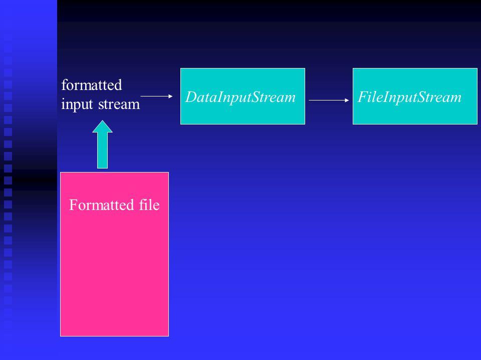 DataInputStreamFileInputStream formatted input stream Formatted file