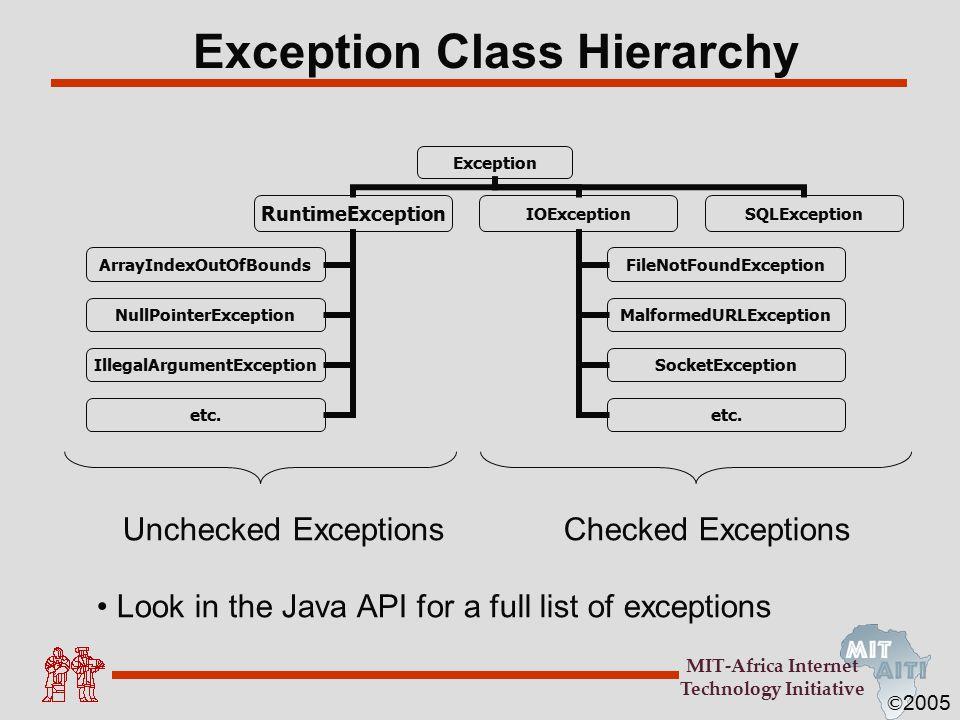 © 2005 MIT-Africa Internet Technology Initiative Exception Class Hierarchy Exception RuntimeException ArrayIndexOutOfBounds NullPointerException Illeg
