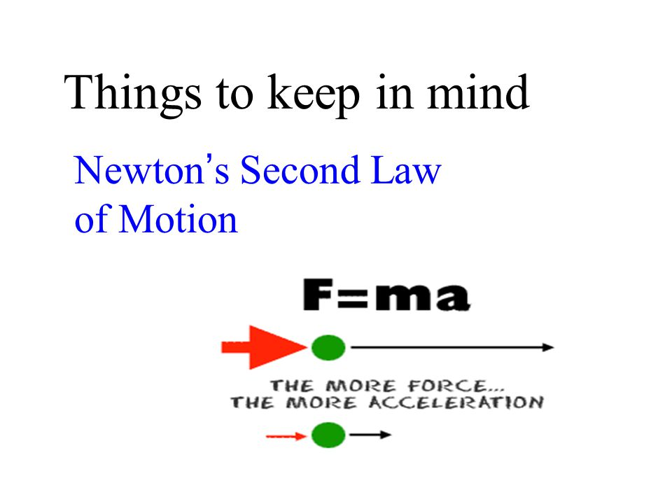 Things to keep in mind Newton ' s Second Law of Motion