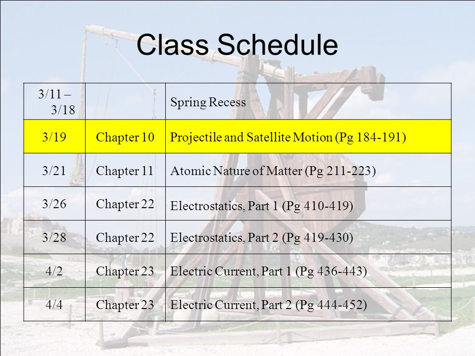 Class Schedule 3/11 – 3/18 Spring Recess 3/19Chapter 10Projectile and Satellite Motion (Pg 184-191) 3/21Chapter 11Atomic Nature of Matter (Pg 211-223) 3/26Chapter 22 Electrostatics, Part 1 (Pg 410-419) 3/28Chapter 22Electrostatics, Part 2 (Pg 419-430) 4/2Chapter 23Electric Current, Part 1 (Pg 436-443) 4/4Chapter 23Electric Current, Part 2 (Pg 444-452)