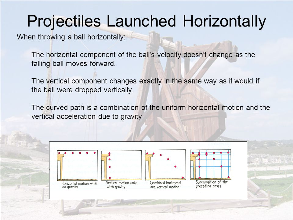 Projectiles Launched Horizontally When throwing a ball horizontally: The horizontal component of the ball's velocity doesn't change as the falling ball moves forward.