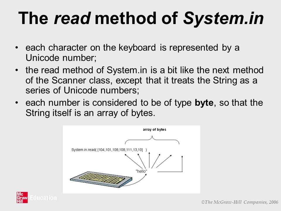 © The McGraw-Hill Companies, 2006 The read method of System.in each character on the keyboard is represented by a Unicode number; the read method of System.in is a bit like the next method of the Scanner class, except that it treats the String as a series of Unicode numbers; each number is considered to be of type byte, so that the String itself is an array of bytes.