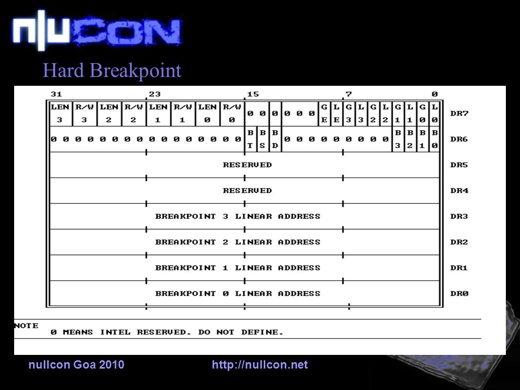 nullcon Goa 2010http://nullcon.net Hard Breakpoint